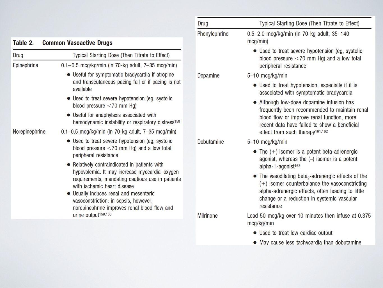 Neurologique EEG chez tous les patients demeurant comateux post réanimation (r/o status aconvulsif) (I) Si convulsion +, agents usuels (IIb) Hypothermie FV extérieur hôpital (1) PEA/asystolie extérieur hôpital (IIb) Nimporte quel rythme intérieur hôpital (IIb)