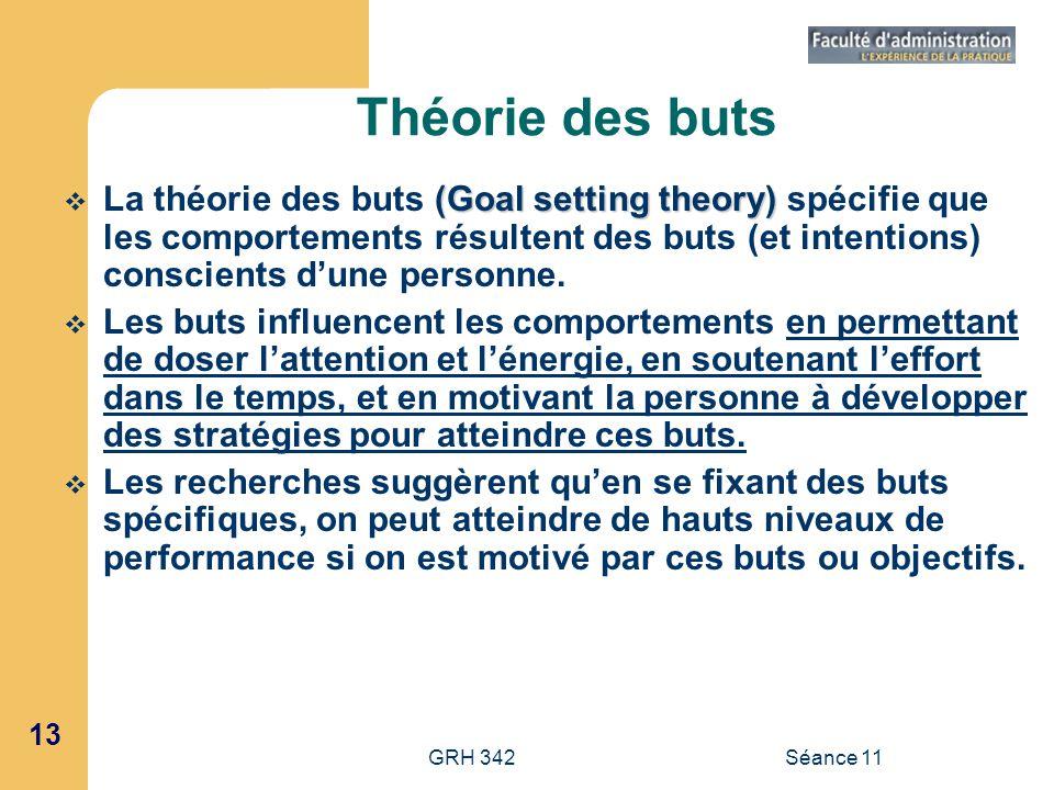 13 GRH 342Séance 11 Théorie des buts (Goal setting theory) La théorie des buts (Goal setting theory) spécifie que les comportements résultent des buts