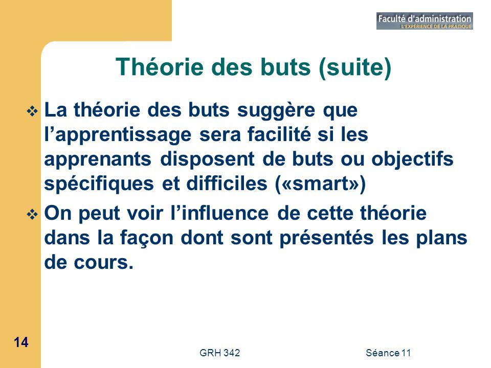 14 GRH 342Séance 11 Théorie des buts (suite) La théorie des buts suggère que lapprentissage sera facilité si les apprenants disposent de buts ou objec
