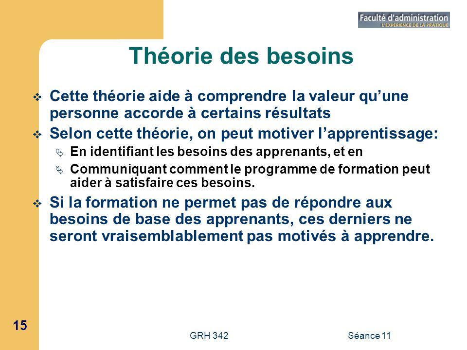 15 GRH 342Séance 11 Théorie des besoins Cette théorie aide à comprendre la valeur quune personne accorde à certains résultats Selon cette théorie, on