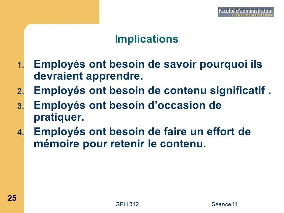 25 GRH 342Séance 11 Implications 1. Employés ont besoin de savoir pourquoi ils devraient apprendre. 2. Employés ont besoin de contenu significatif. 3.