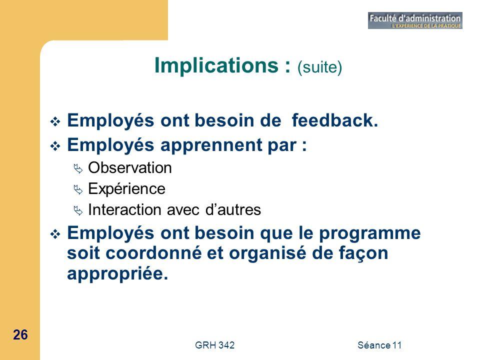 26 GRH 342Séance 11 Implications : (suite) Employés ont besoin de feedback. Employés apprennent par : Observation Expérience Interaction avec dautres