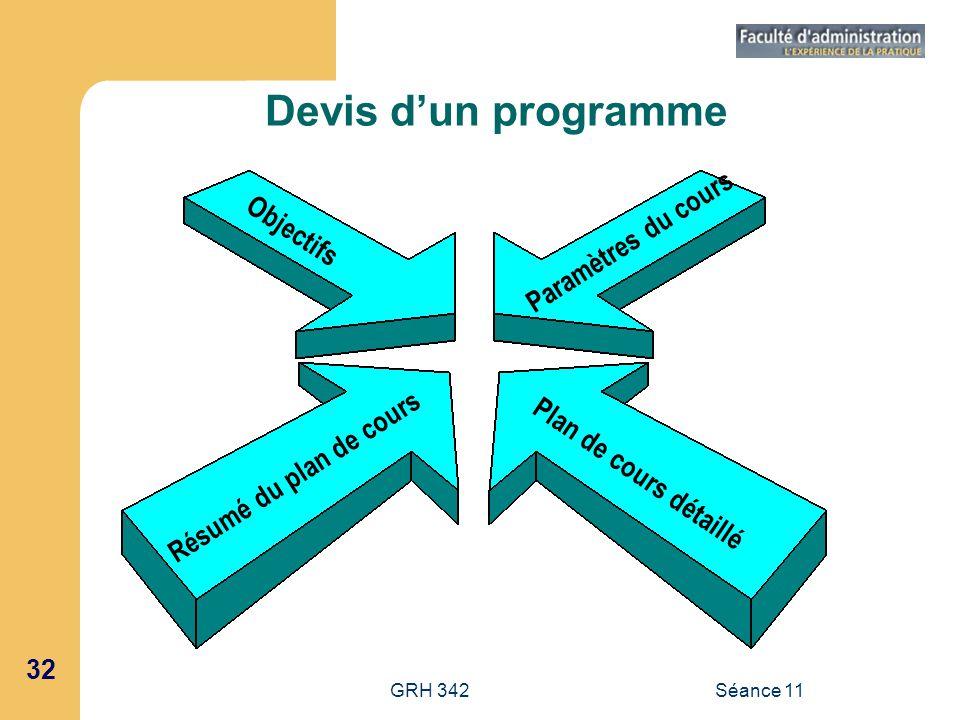 32 GRH 342Séance 11 Devis dun programme Paramètres du cours Objectifs Plan de cours détaillé Résumé du plan de cours