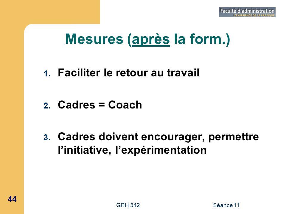 44 GRH 342Séance 11 Mesures (après la form.) 1. Faciliter le retour au travail 2. Cadres = Coach 3. Cadres doivent encourager, permettre linitiative,