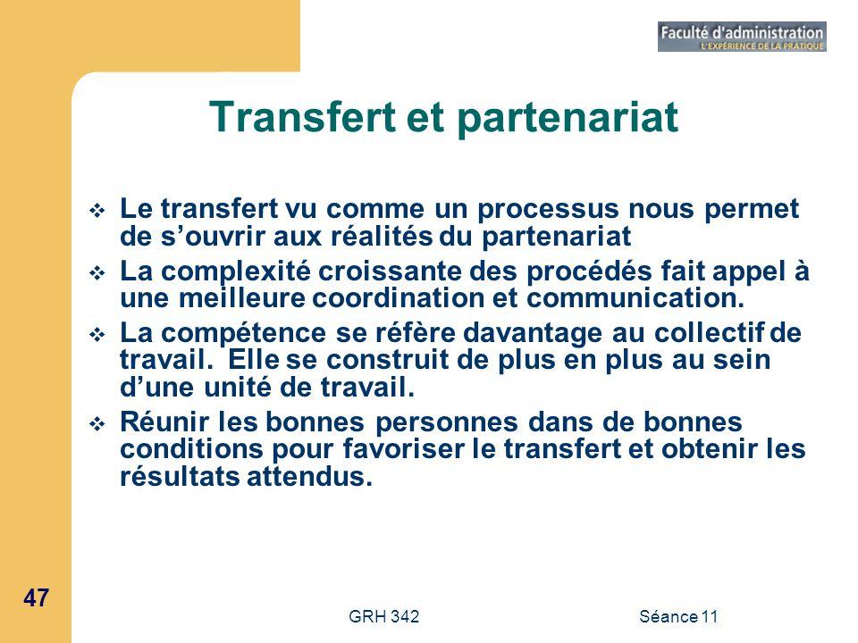 47 GRH 342Séance 11 Transfert et partenariat Le transfert vu comme un processus nous permet de souvrir aux réalités du partenariat La complexité crois