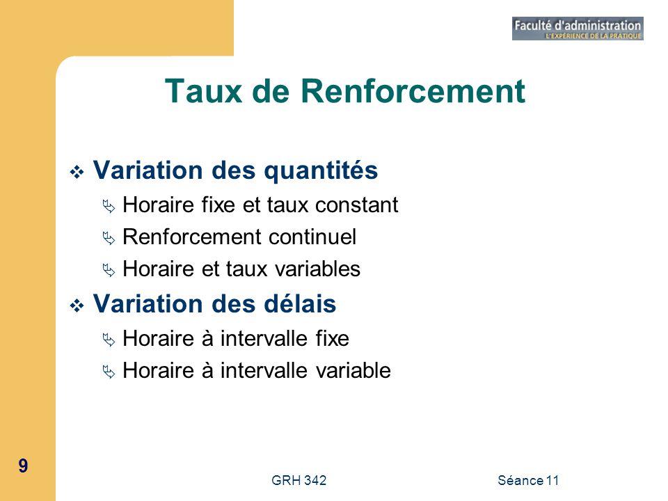 9 GRH 342Séance 11 Taux de Renforcement Variation des quantités Horaire fixe et taux constant Renforcement continuel Horaire et taux variables Variati