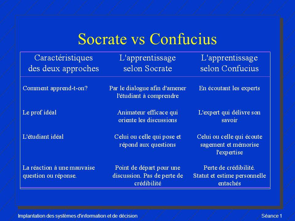 Implantation des systèmes d information et de décisionSéance 1 Socrate vs Confucius