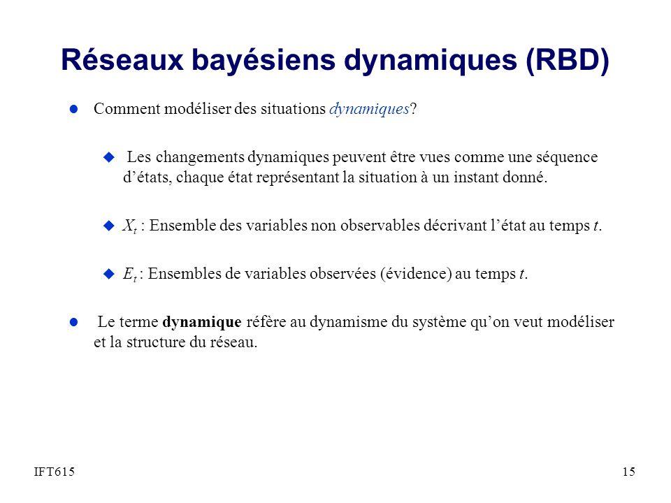 Réseaux bayésiens dynamiques (RBD) l Comment modéliser des situations dynamiques? u Les changements dynamiques peuvent être vues comme une séquence dé