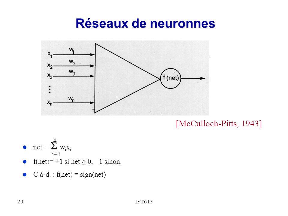 IFT61520 Réseaux de neuronnes l net = Σ w i x i l f(net)= +1 si net 0, -1 sinon. l C.à-d. : f(net) = sign(net) [McCulloch-Pitts, 1943] i=1 n