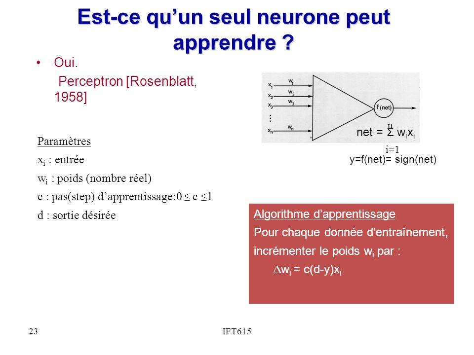 IFT61523 Est-ce quun seul neurone peut apprendre ? Paramètres x i : entrée w i : poids (nombre réel) c : pas(step) dapprentissage:0 c 1 d : sortie dés