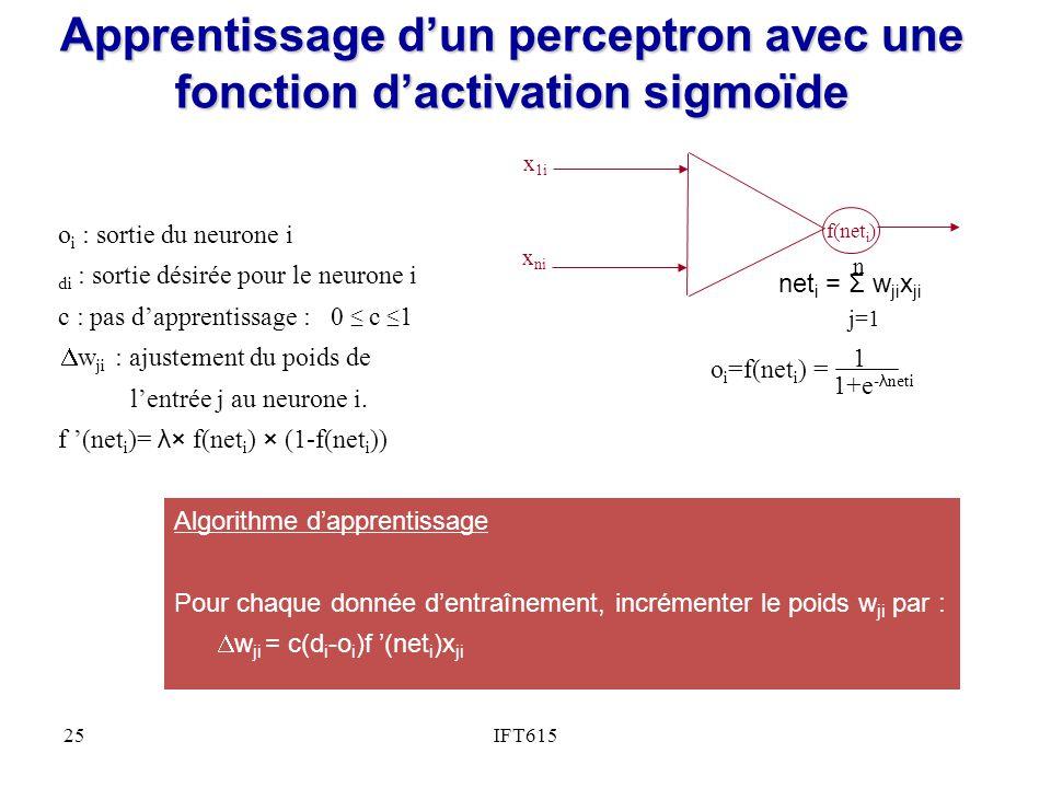 IFT61525 Apprentissage dun perceptron avec une fonction dactivation sigmoïde o i : sortie du neurone i di : sortie désirée pour le neurone i c : pas dapprentissage : 0 c 1 w ji : ajustement du poids de lentrée j au neurone i.