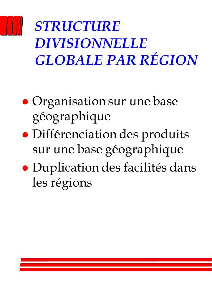 STRUCTURE DIVISIONNELLE GLOBALE PAR RÉGION l Organisation sur une base géographique l Différenciation des produits sur une base géographique l Duplication des facilités dans les régions