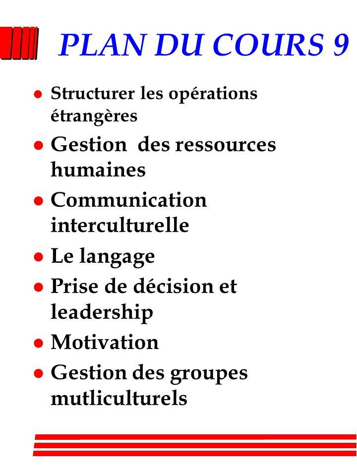 PLAN DU COURS 9 l Structurer les opérations étrangères l Gestion des ressources humaines l Communication interculturelle l Le langage l Prise de décis