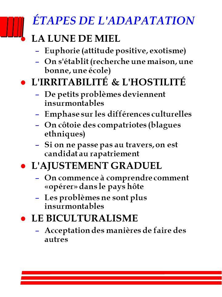 ÉTAPES DE L'ADAPATATION l LA LUNE DE MIEL – Euphorie (attitude positive, exotisme) – On s'établit (recherche une maison, une bonne, une école) l L'IRR