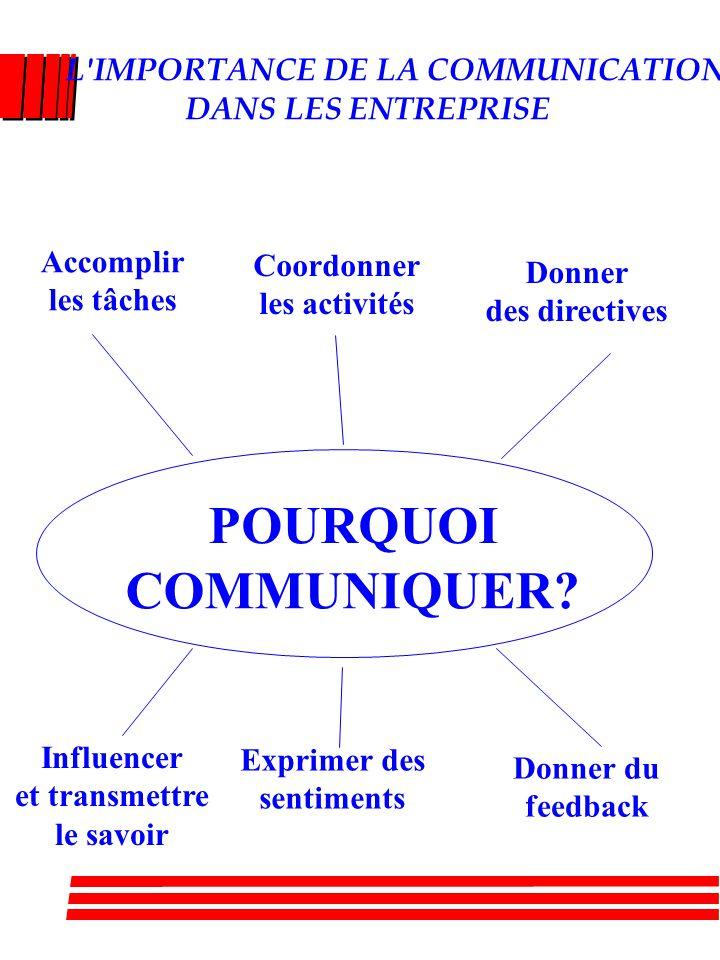 L IMPORTANCE DE LA COMMUNICATION DANS LES ENTREPRISE POURQUOI COMMUNIQUER.