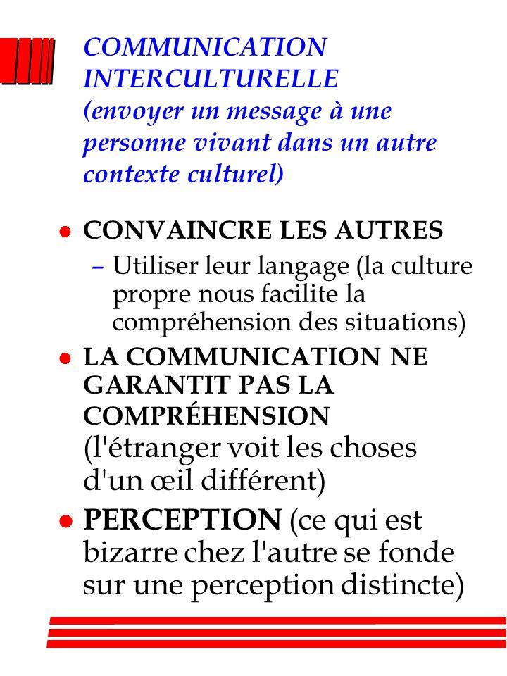 COMMUNICATION INTERCULTURELLE (envoyer un message à une personne vivant dans un autre contexte culturel) l CONVAINCRE LES AUTRES –Utiliser leur langage (la culture propre nous facilite la compréhension des situations) l LA COMMUNICATION NE GARANTIT PAS LA COMPRÉHENSION (l étranger voit les choses d un œil différent) l PERCEPTION (ce qui est bizarre chez l autre se fonde sur une perception distincte)