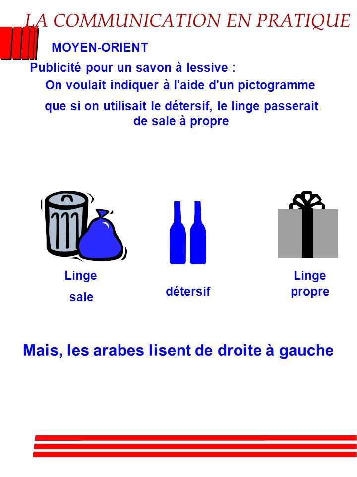 LA COMMUNICATION EN PRATIQUE MOYEN-ORIENT Publicité pour un savon à lessive : On voulait indiquer à l'aide d'un pictogramme que si on utilisait le dét