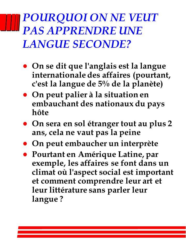 POURQUOI ON NE VEUT PAS APPRENDRE UNE LANGUE SECONDE? l On se dit que l'anglais est la langue internationale des affaires (pourtant, c'est la langue d
