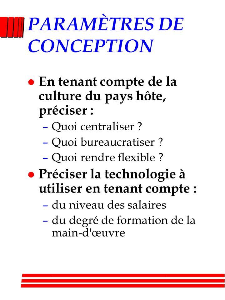PARAMÈTRES DE CONCEPTION l En tenant compte de la culture du pays hôte, préciser : –Quoi centraliser ? –Quoi bureaucratiser ? –Quoi rendre flexible ?