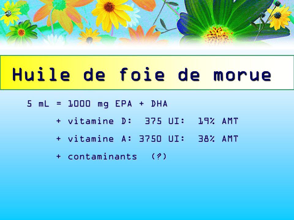 5 mL = 1000 mg EPA + DHA + vitamine D: 375 UI: 19% AMT + vitamine A: 3750 UI: 38% AMT + contaminants (?) Huile de foie de morue
