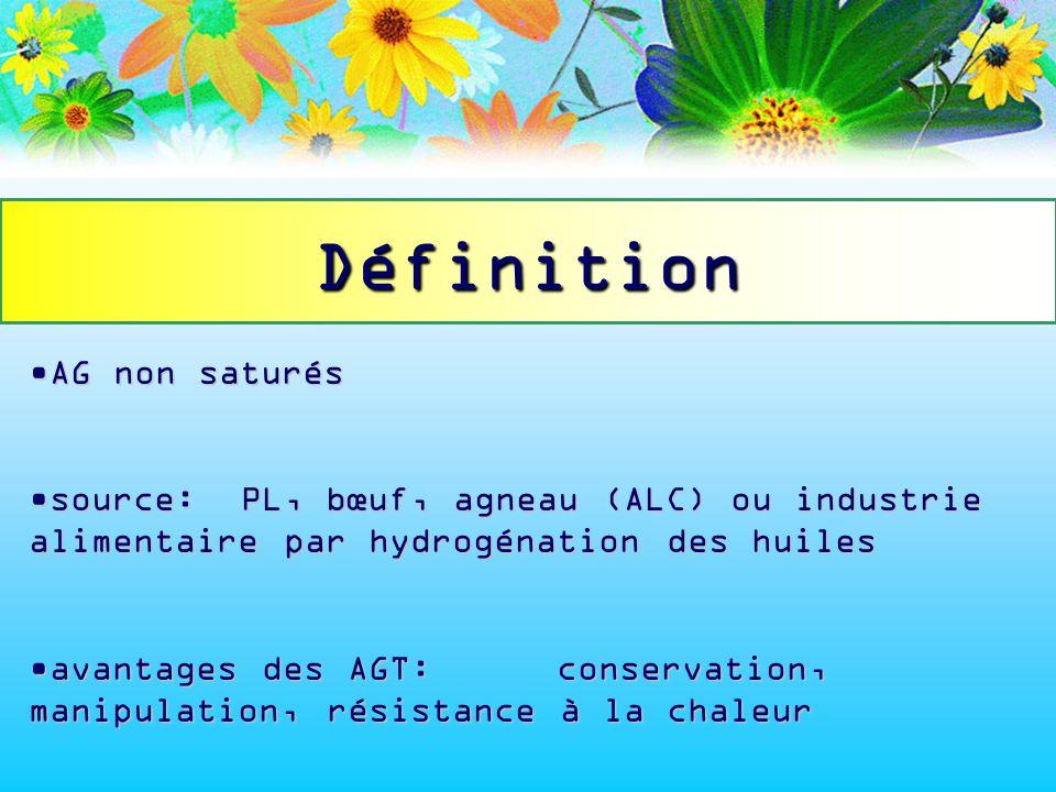 AG non saturésAG non saturés source: PL, bœuf, agneau (ALC) ou industrie alimentaire par hydrogénation des huilessource: PL, bœuf, agneau (ALC) ou ind