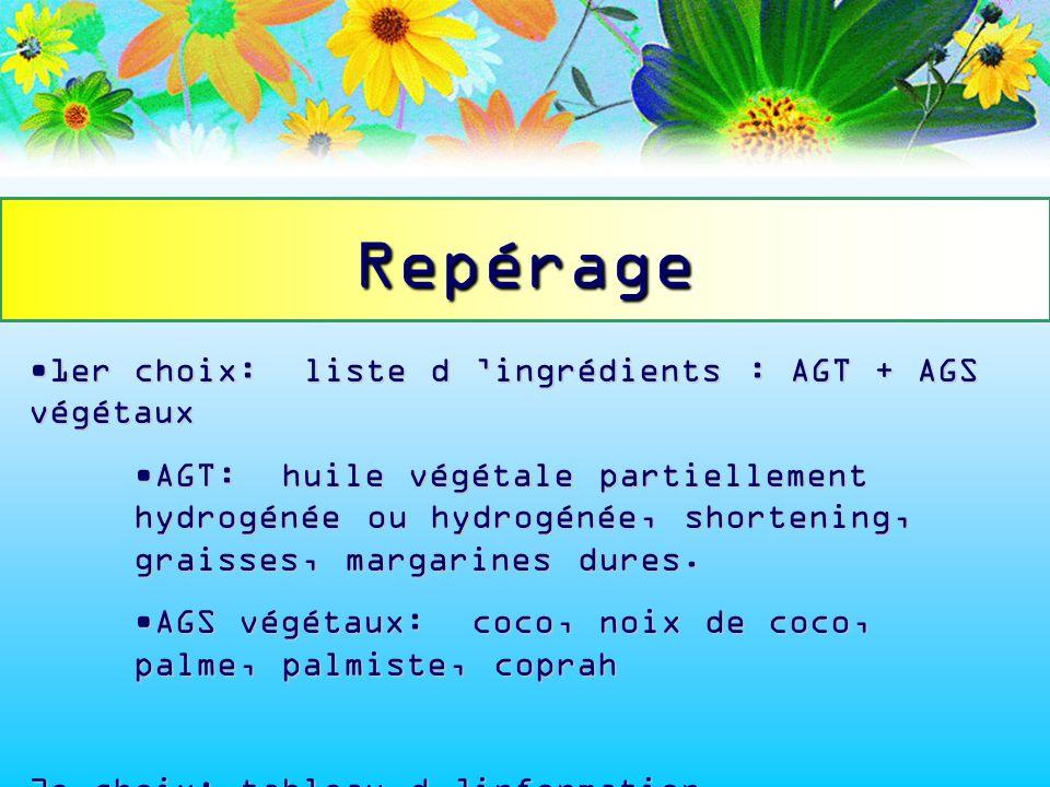 1er choix: liste d ingrédients : AGT + AGS végétaux1er choix: liste d ingrédients : AGT + AGS végétaux AGT: huile végétale partiellement hydrogénée ou