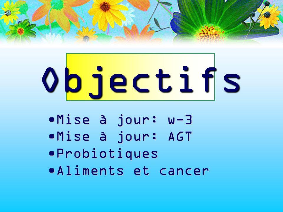 Objectifs Mise à jour: w-3Mise à jour: w-3 Mise à jour: AGTMise à jour: AGT ProbiotiquesProbiotiques Aliments et cancerAliments et cancer