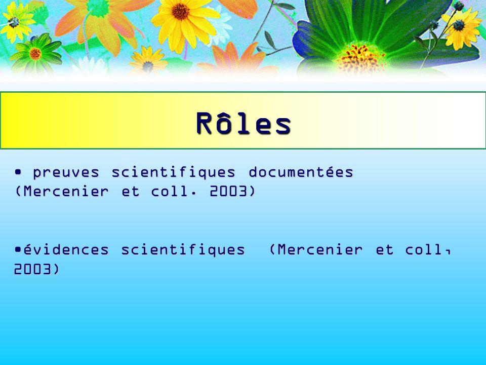 preuves scientifiques documentées (Mercenier et coll. 2003) preuves scientifiques documentées (Mercenier et coll. 2003) évidences scientifiques (Merce