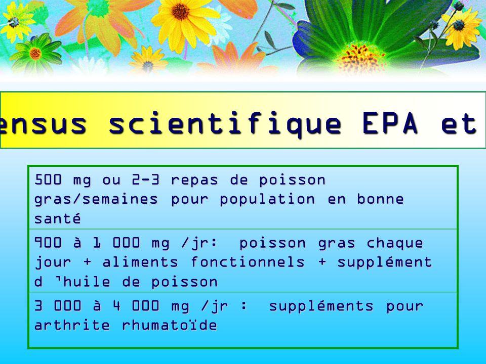 Consensus scientifique EPA et DHA 500 mg ou 2-3 repas de poisson gras/semaines pour population en bonne santé 900 à 1 000 mg /jr: poisson gras chaque