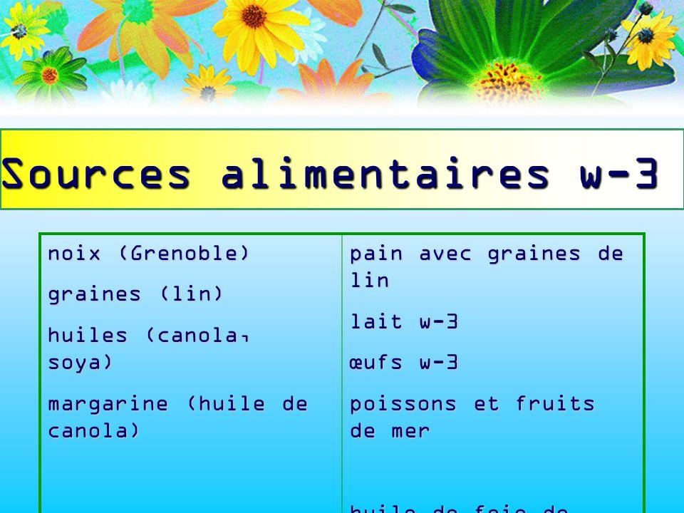 Sources alimentaires w-3 noix (Grenoble) graines (lin) huiles (canola, soya) margarine (huile de canola) pain avec graines de lin lait w-3 œufs w-3 po