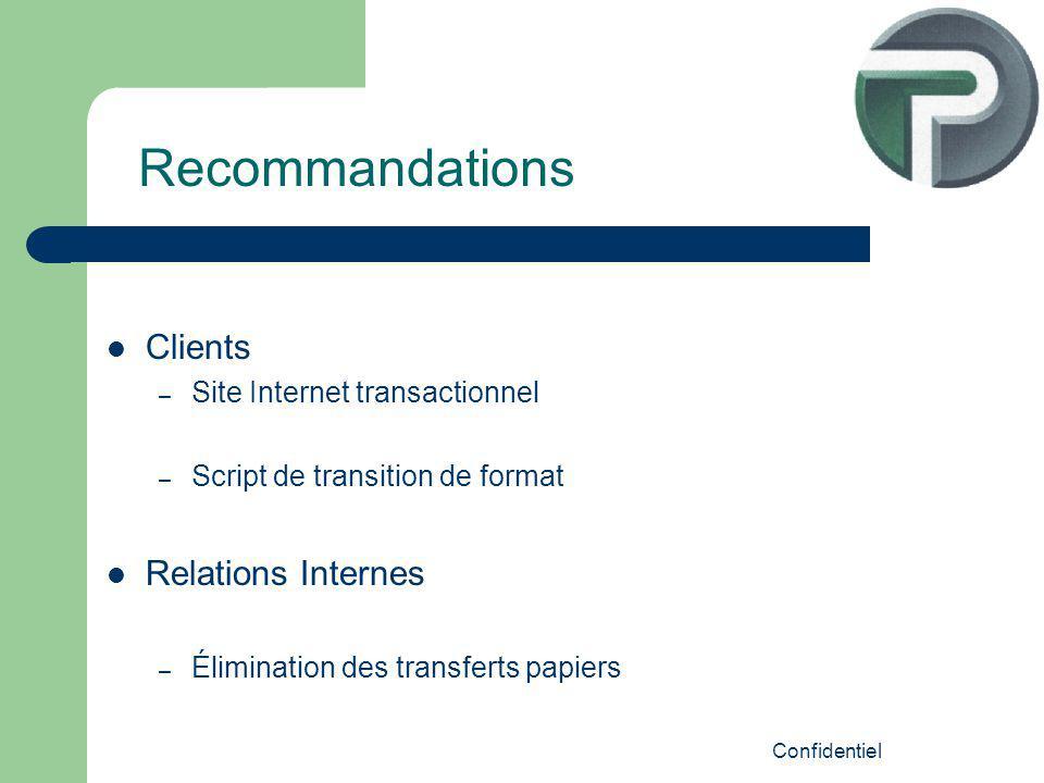 Confidentiel Clients – Site Internet transactionnel – Script de transition de format Relations Internes – Élimination des transferts papiers Recommandations