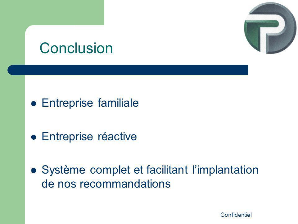 Confidentiel Entreprise familiale Entreprise réactive Système complet et facilitant limplantation de nos recommandations Conclusion