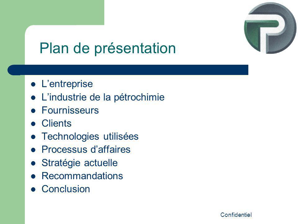 Confidentiel Lentreprise Lindustrie de la pétrochimie Fournisseurs Clients Technologies utilisées Processus daffaires Stratégie actuelle Recommandations Conclusion Plan de présentation