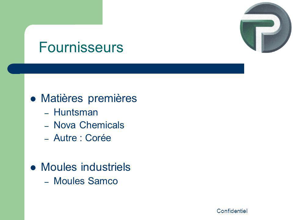 Confidentiel Matières premières – Huntsman – Nova Chemicals – Autre : Corée Moules industriels – Moules Samco Fournisseurs