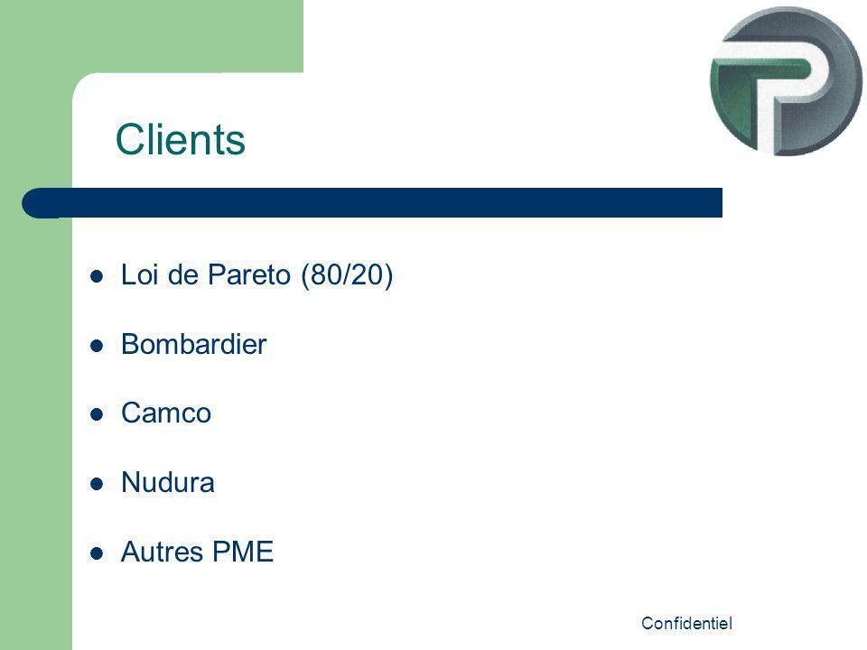 Confidentiel Loi de Pareto (80/20) Bombardier Camco Nudura Autres PME Clients