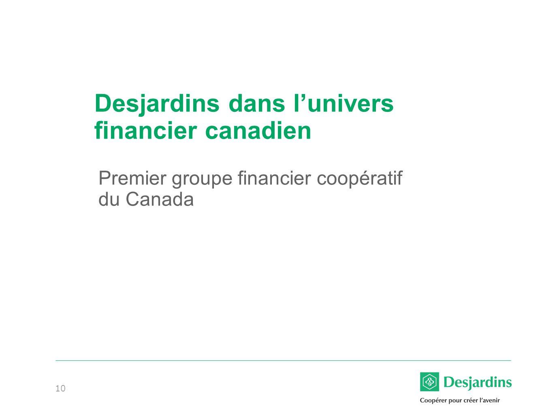10 Desjardins dans lunivers financier canadien Premier groupe financier coopératif du Canada