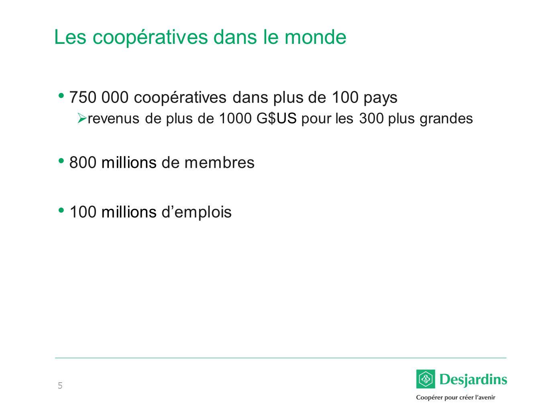 5 Les coopératives dans le monde 750 000 coopératives dans plus de 100 pays revenus de plus de 1000 G$US pour les 300 plus grandes 800 millions de membres 100 millions demplois