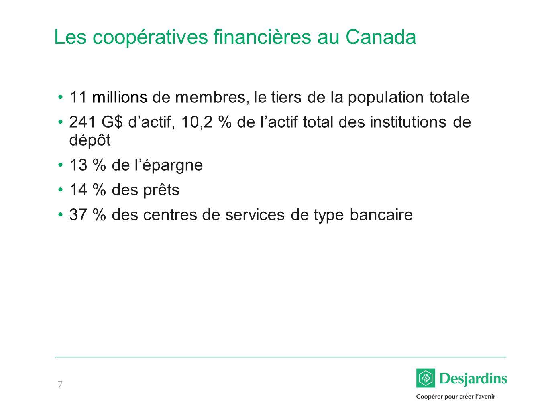7 Les coopératives financières au Canada 11 millions de membres, le tiers de la population totale 241 G$ dactif, 10,2 % de lactif total des institutions de dépôt 13 % de lépargne 14 % des prêts 37 % des centres de services de type bancaire