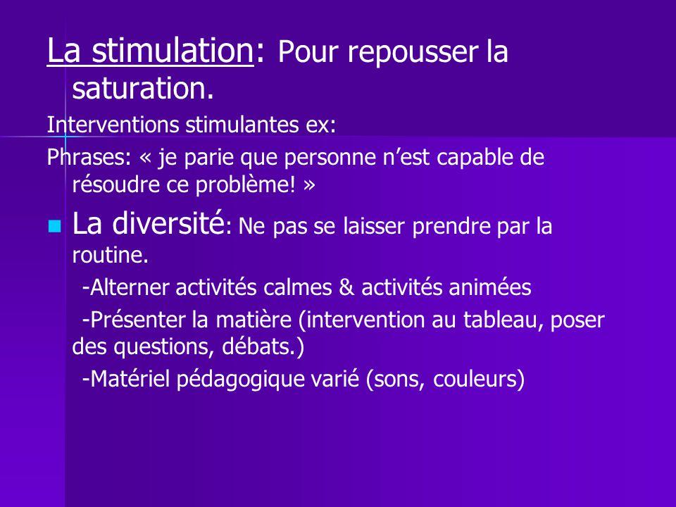 La stimulation: Pour repousser la saturation. Interventions stimulantes ex: Phrases: « je parie que personne nest capable de résoudre ce problème! » L
