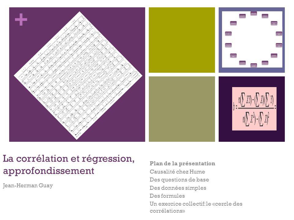 + La corrélation et régression, approfondissement Jean-Herman Guay Plan de la présentation Causalité chez Hume Des questions de base Des données simpl