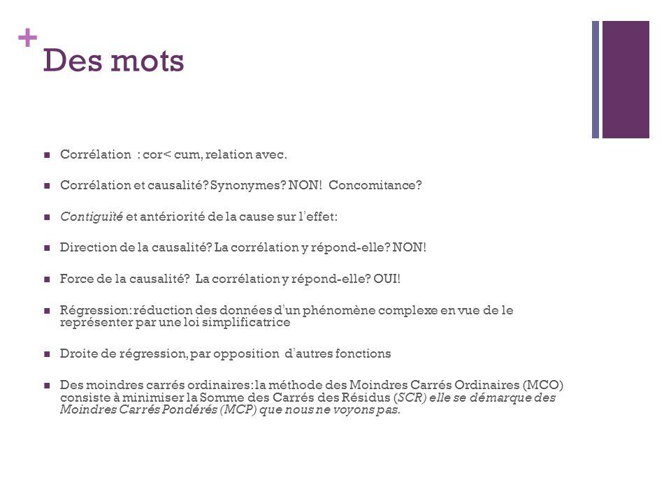 + Des mots Corrélation : cor< cum, relation avec. Corrélation et causalité? Synonymes? NON! Concomitance? Contiguïté et antériorité de la cause sur le