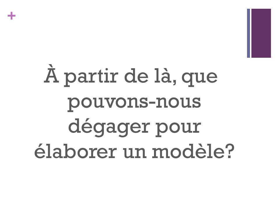 + À partir de là, que pouvons-nous dégager pour élaborer un modèle?