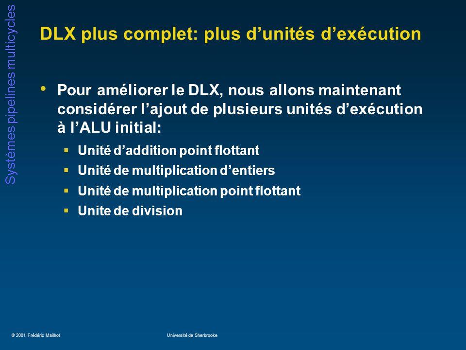 © 2001 Frédéric MailhotUniversité de Sherbrooke Systèmes pipelines multicycles DLX plus complet: plus dunités dexécution Pour améliorer le DLX, nous a