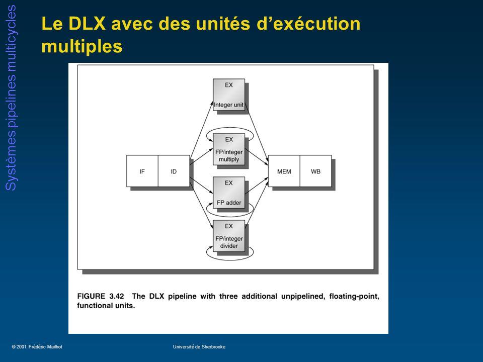 © 2001 Frédéric MailhotUniversité de Sherbrooke Systèmes pipelines multicycles Pipeline: Comment utiliser des opérations multicycles.