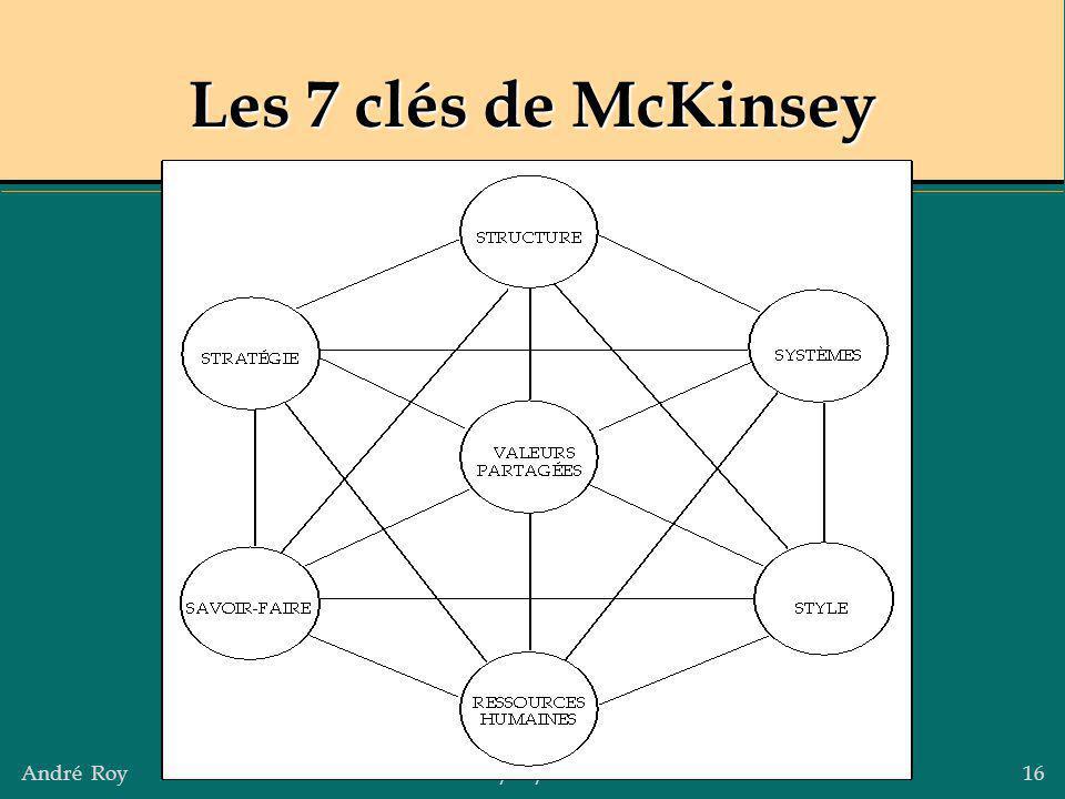 André Roy31/05/2014 16 Les 7 clés de McKinsey