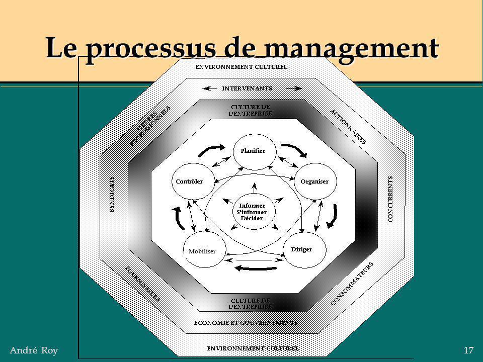 André Roy31/05/2014 17 Le processus de management Mobiliser