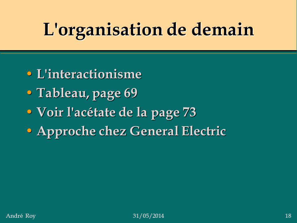André Roy31/05/2014 18 L'organisation de demain L'interactionisme L'interactionisme Tableau, page 69 Tableau, page 69 Voir l'acétate de la page 73 Voi