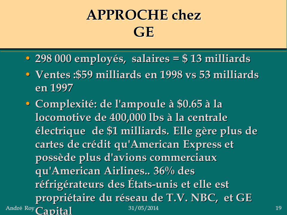 André Roy31/05/2014 19 APPROCHE chez GE 298 000 employés, salaires = $ 13 milliards 298 000 employés, salaires = $ 13 milliards Ventes :$59 milliards
