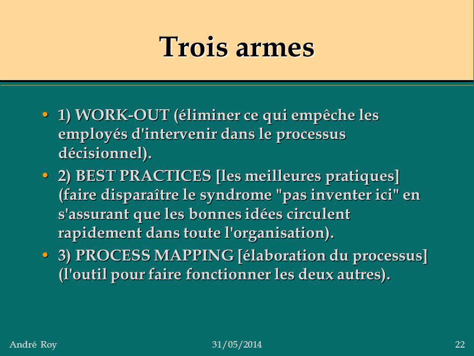 André Roy31/05/2014 22 Trois armes 1) WORK-OUT (éliminer ce qui empêche les employés d'intervenir dans le processus décisionnel). 1) WORK-OUT (élimine
