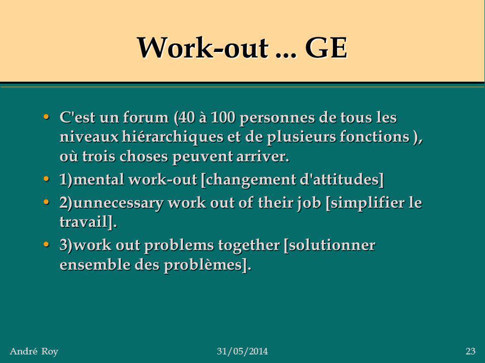 André Roy31/05/2014 23 Work-out... GE C'est un forum (40 à 100 personnes de tous les niveaux hiérarchiques et de plusieurs fonctions ), où trois chose